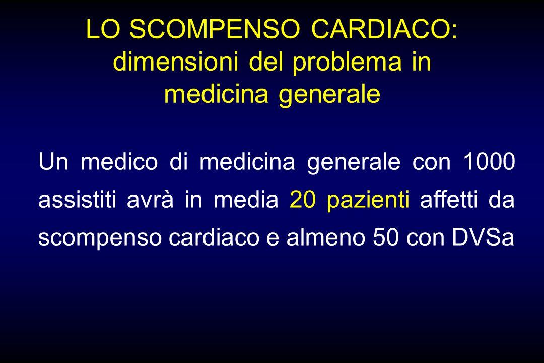 LO SCOMPENSO CARDIACO: dimensioni del problema in medicina generale Un medico di medicina generale con 1000 assistiti avrà in media 20 pazienti affett