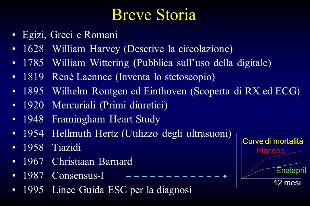 In Italia circa 3 milioni di pazienti sono affetti da disfunzione ventricolare sinistra, tra sintomatici e asintomatici.