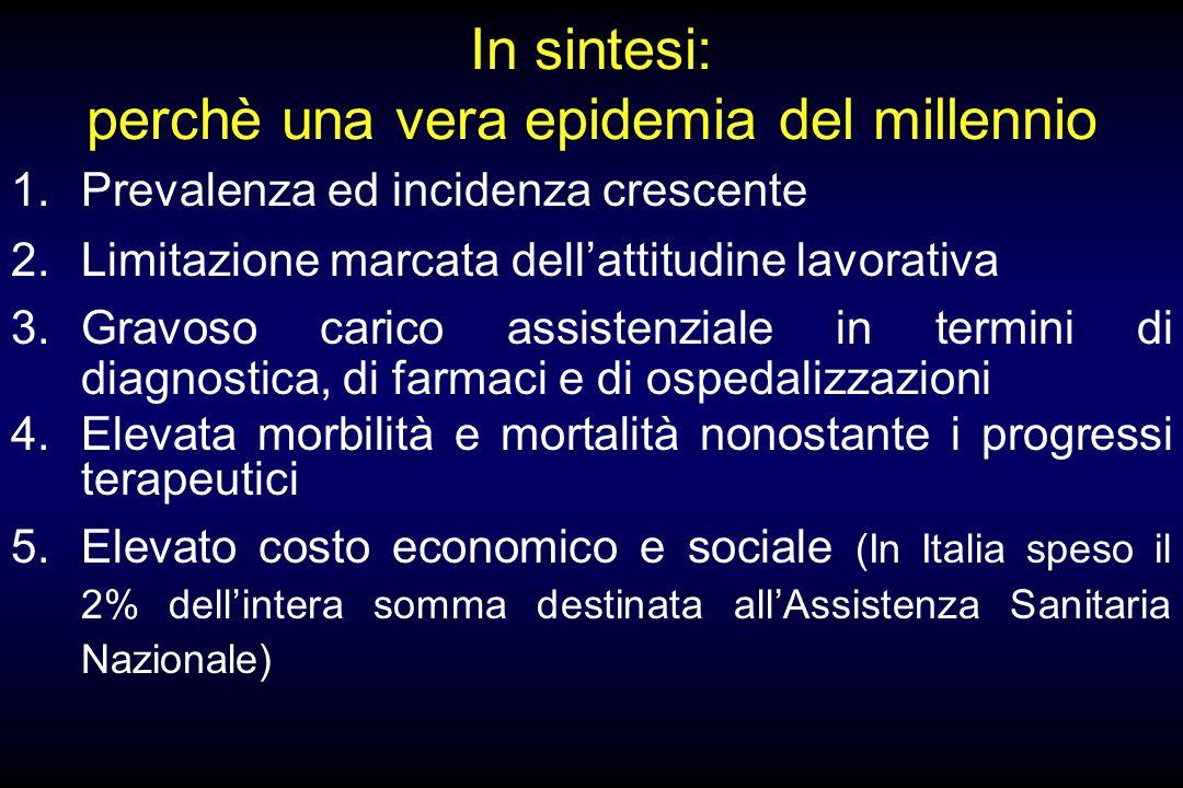 In sintesi: perchè una vera epidemia del millennio 1.Prevalenza ed incidenza crescente 2.Limitazione marcata dellattitudine lavorativa 3.Gravoso caric