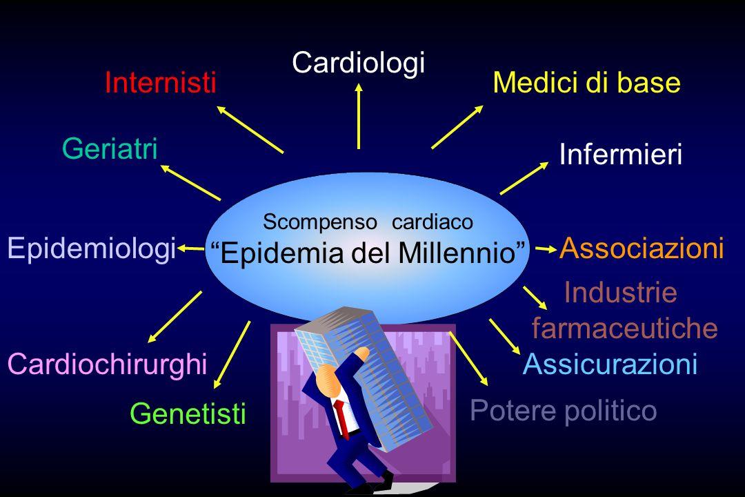 Cardiochirurghi Assicurazioni Infermieri Cardiologi Epidemiologi Geriatri Associazioni Potere politico Scompenso cardiaco Epidemia del Millennio Inter