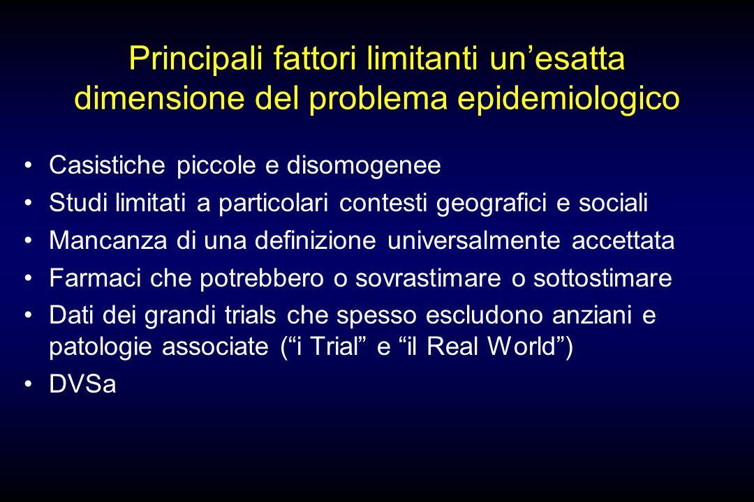Principali fattori limitanti unesatta dimensione del problema epidemiologico Casistiche piccole e disomogenee Studi limitati a particolari contesti ge
