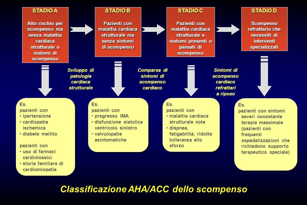 Tasso di ospedalizzazione per SC nella Regione Toscana >65 anni