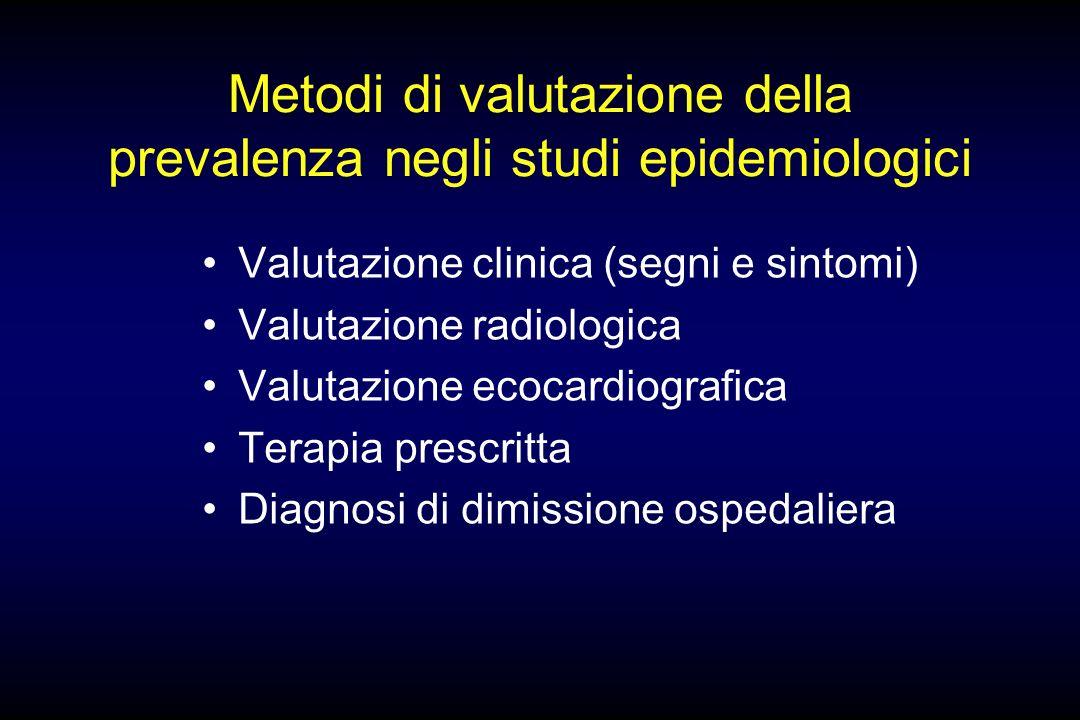 Metodi di valutazione della prevalenza negli studi epidemiologici Valutazione clinica (segni e sintomi) Valutazione radiologica Valutazione ecocardiog