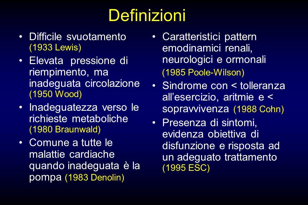 Definizioni Difficile svuotamento (1933 Lewis) Elevata pressione di riempimento, ma inadeguata circolazione (1950 Wood) Inadeguatezza verso le richies