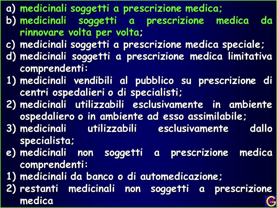 a)medicinali soggetti a prescrizione medica; b)medicinali soggetti a prescrizione medica da rinnovare volta per volta; c)medicinali soggetti a prescri