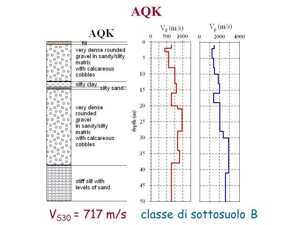 V S30 = 717 m/s classe di sottosuolo B AQK