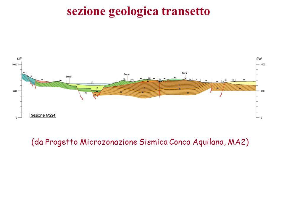 (da Progetto Microzonazione Sismica Conca Aquilana, MA2)