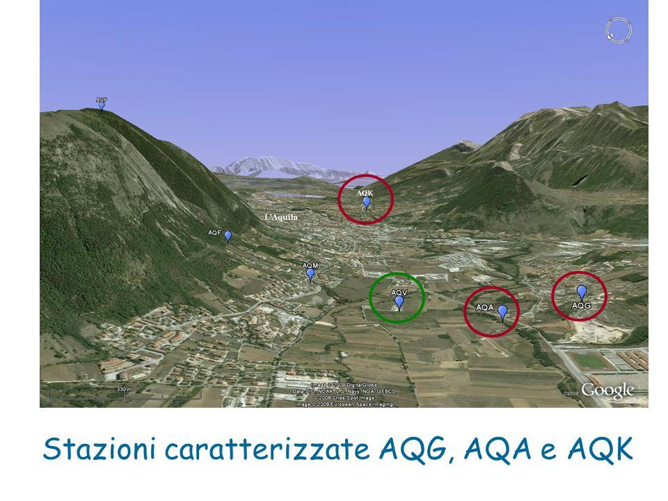 Stazioni caratterizzate AQG, AQA e AQK