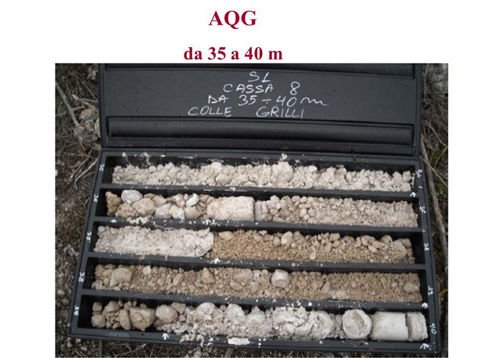AQG da 35 a 40 m