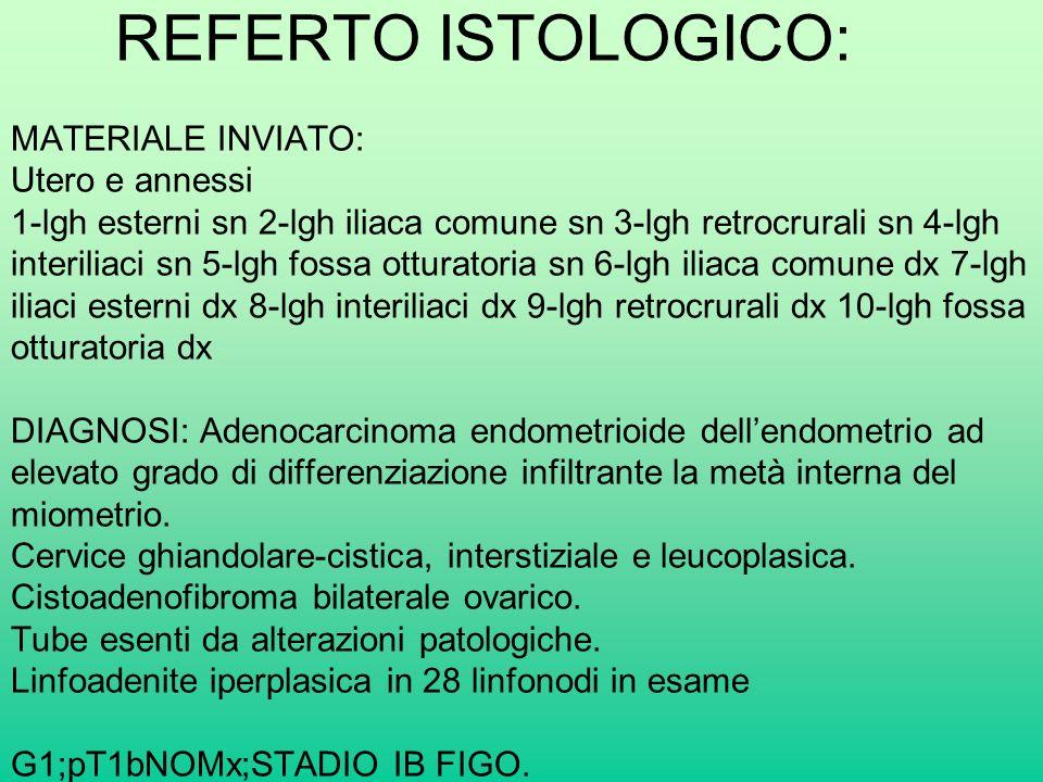 REFERTO ISTOLOGICO: MATERIALE INVIATO: Utero e annessi 1-lgh esterni sn 2-lgh iliaca comune sn 3-lgh retrocrurali sn 4-lgh interiliaci sn 5-lgh fossa