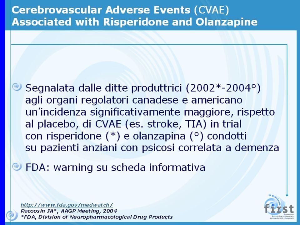 INCIDENZA DEGLI EVENTI AVVERSI CEREBROVASCOLARI DEGLI ANTIPSICOTICI ATIPICI (1/1) In 11 RCT dellolanzapina e risperidone, 48 su 2187 (2,2%) dei pazienti trattati presentava eventi avversi CV rispetto a 10 su 1190 (0.8%) dei pazienti trattati con placebo, suggerendo un rischio relativo di 2.7 (95% CI 1.4, 5.3).