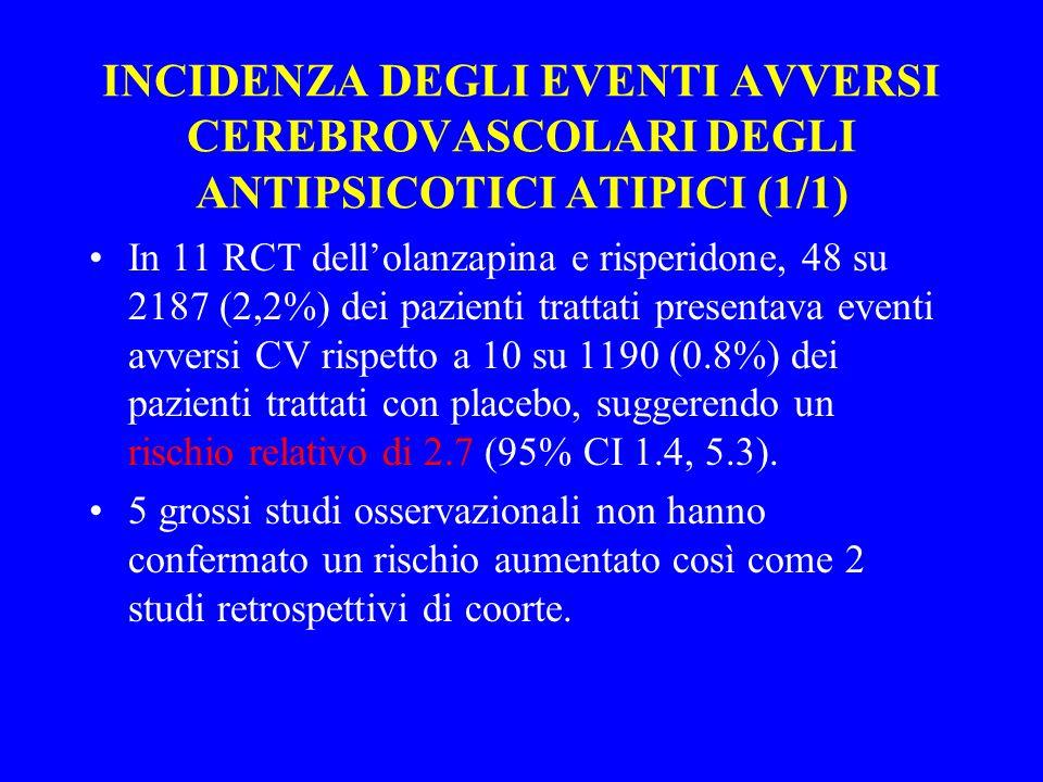 INCIDENZA DEGLI EVENTI AVVERSI CEREBROVASCOLARI DEGLI ANTIPSICOTICI ATIPICI (1/1) In 11 RCT dellolanzapina e risperidone, 48 su 2187 (2,2%) dei pazien