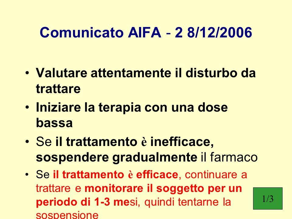 Comunicato AIFA - 2 8/12/2006 Valutare attentamente il disturbo da trattare Iniziare la terapia con una dose bassa Se il trattamento è inefficace, sos