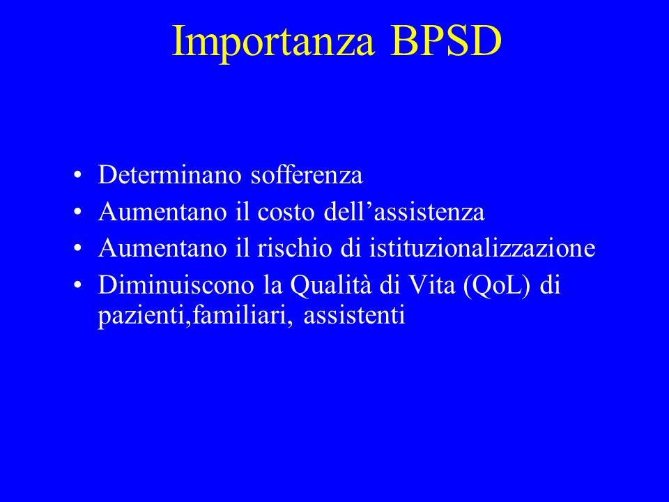 Importanza BPSD Determinano sofferenza Aumentano il costo dellassistenza Aumentano il rischio di istituzionalizzazione Diminuiscono la Qualità di Vita