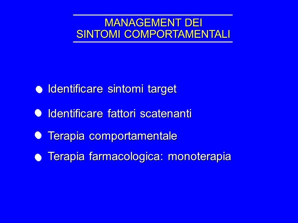 Identificare sintomi target MANAGEMENT DEI SINTOMI COMPORTAMENTALI Identificare fattori scatenanti Terapia comportamentale Terapia farmacologica: mono