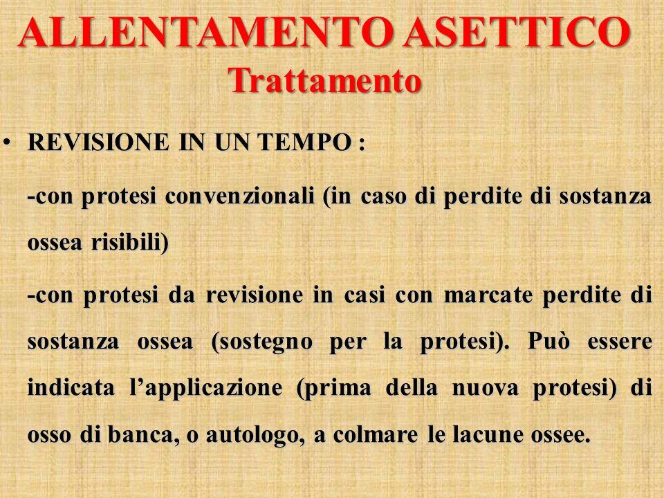 ALLENTAMENTO ASETTICO Trattamento REVISIONE IN UN TEMPO : REVISIONE IN UN TEMPO : -con protesi convenzionali (in caso di perdite di sostanza ossea ris
