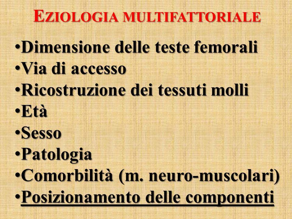 E ZIOLOGIA MULTIFATTORIALE Dimensione delle teste femorali Dimensione delle teste femorali Via di accesso Via di accesso Ricostruzione dei tessuti mol