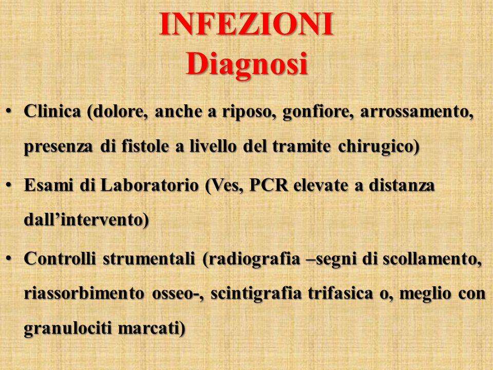 INFEZIONIDiagnosi Clinica (dolore, anche a riposo, gonfiore, arrossamento, presenza di fistole a livello del tramite chirugico) Clinica (dolore, anche