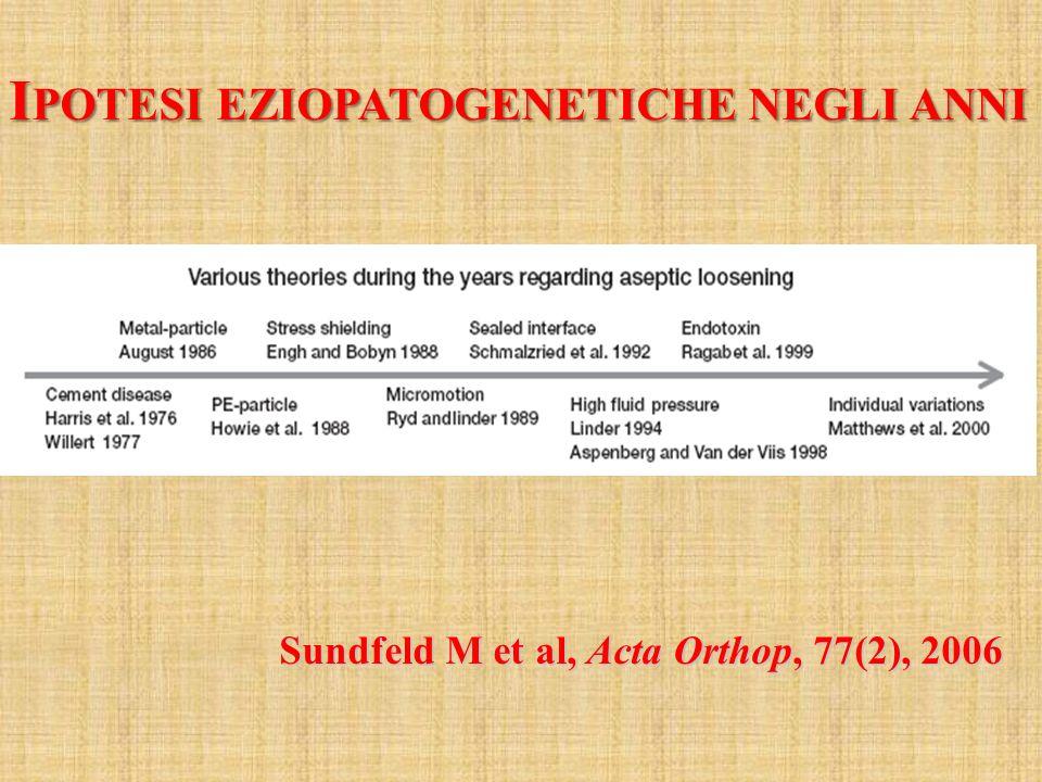 I POTESI EZIOPATOGENETICHE NEGLI ANNI Sundfeld M et al, Acta Orthop, 77(2), 2006