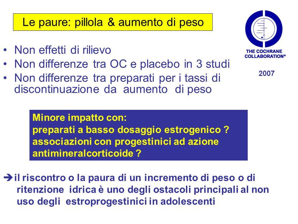 Non effetti di rilievo Non differenze tra OC e placebo in 3 studi Non differenze tra preparati per i tassi di discontinuazione da aumento di peso il r