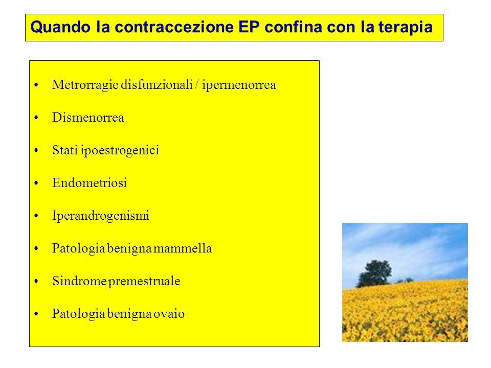 Metrorragie disfunzionali / ipermenorrea Dismenorrea Stati ipoestrogenici Endometriosi Iperandrogenismi Patologia benigna mammella Sindrome premestrua