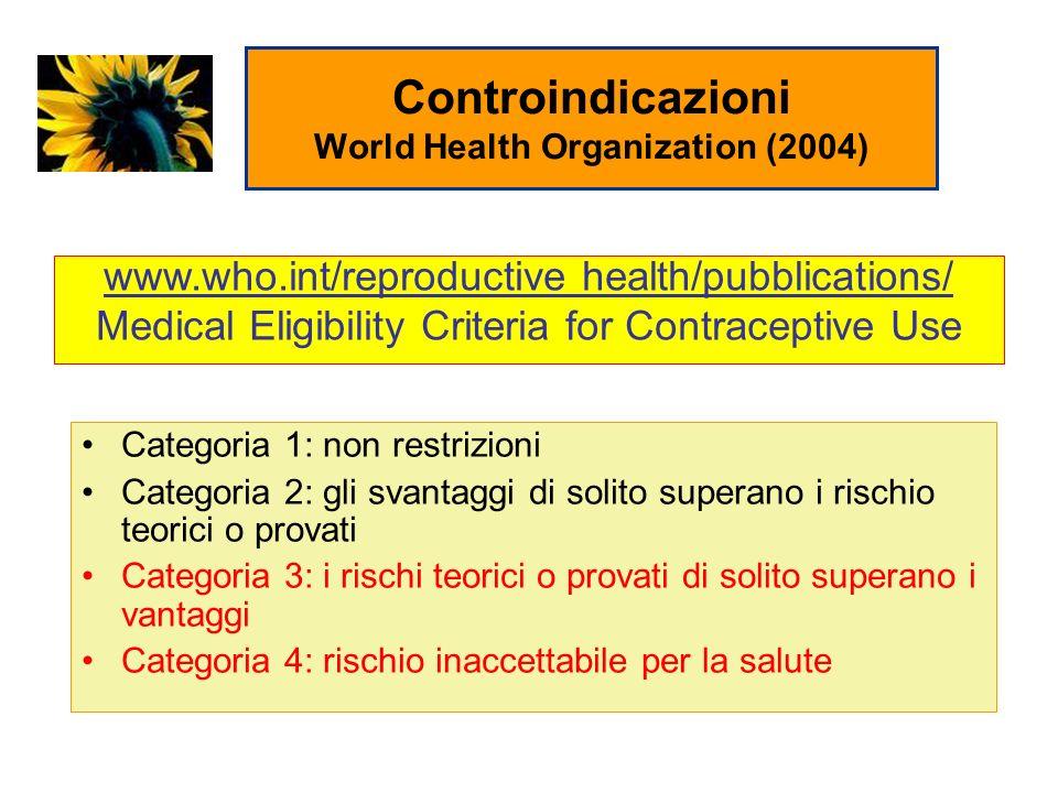 Controindicazioni World Health Organization (2004) Categoria 1: non restrizioni Categoria 2: gli svantaggi di solito superano i rischio teorici o prov