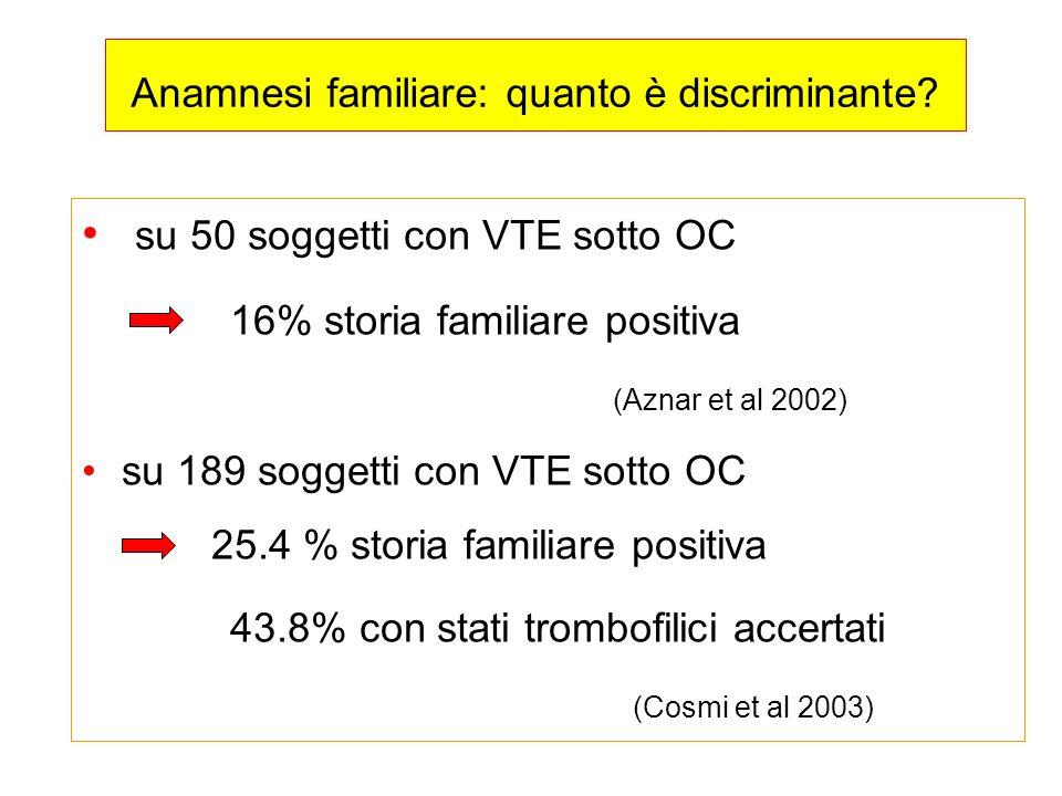 Anamnesi familiare: quanto è discriminante? su 50 soggetti con VTE sotto OC 16% storia familiare positiva (Aznar et al 2002) su 189 soggetti con VTE s