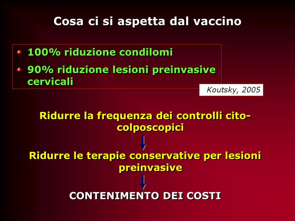 Attuale protocollo di applicazione attualmente a pagamento con un costo di circa 180 euro a somministrazione protocollo Regione Toscana: in fascia A p