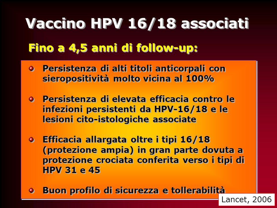Vaccino HPV 16/18 associati Efficacia del vaccino (%) Vaccino HPV 16/18 associati Efficacia del vaccino (%)