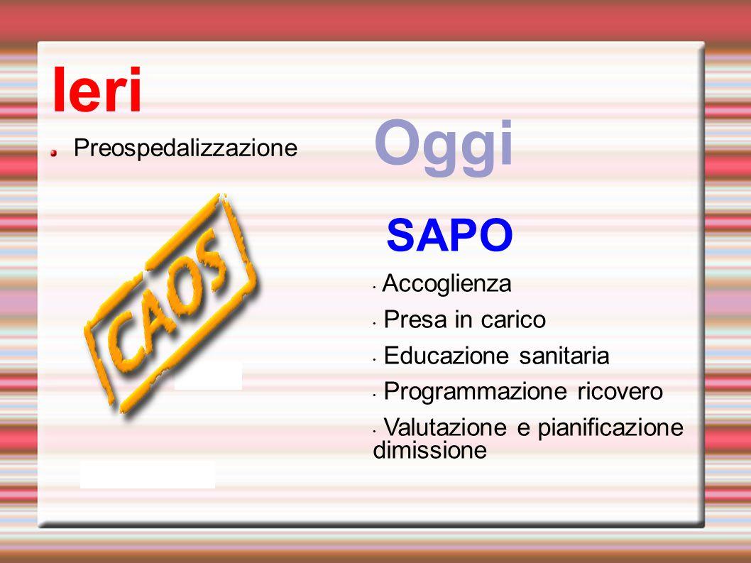 Ieri Preospedalizzazione Oggi SAPO Accoglienza Presa in carico Educazione sanitaria Programmazione ricovero Valutazione e pianificazione dimissione