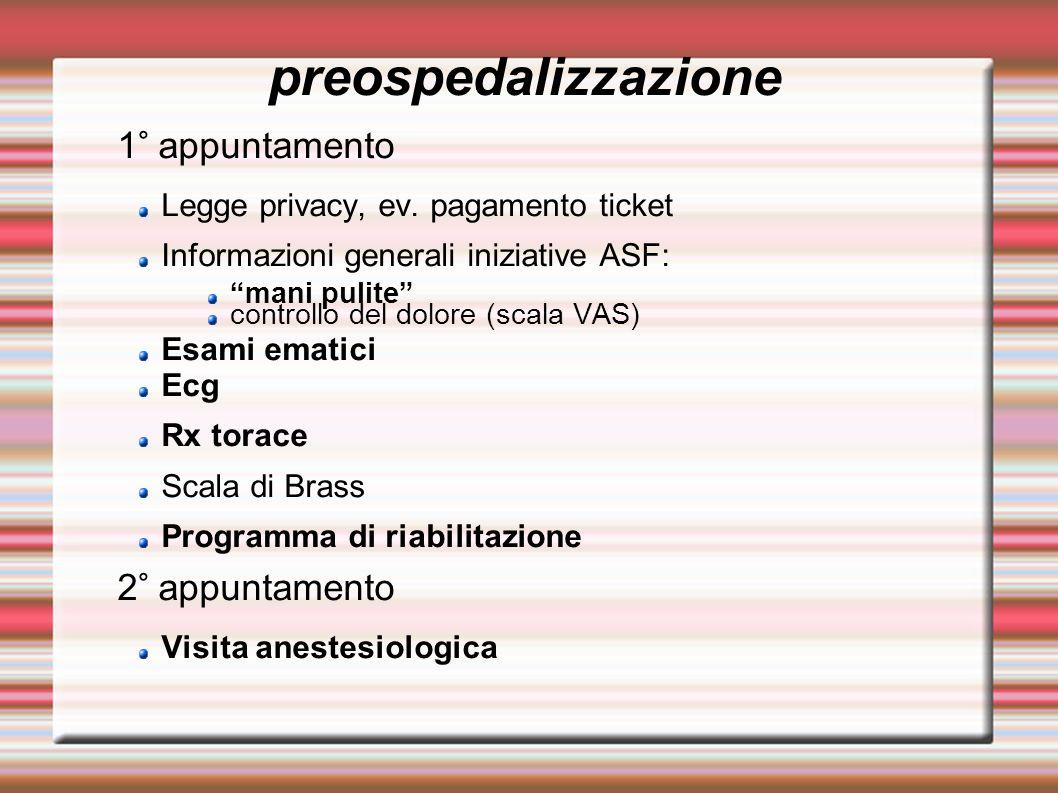 preospedalizzazione 1° appuntamento Legge privacy, ev. pagamento ticket Informazioni generali iniziative ASF: mani pulite controllo del dolore (scala