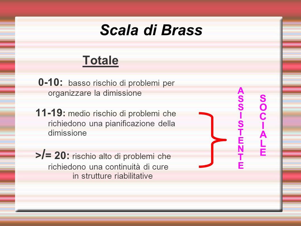 Scala di Brass Totale 0-10: basso rischio di problemi per organizzare la dimissione 11-19 : medio rischio di problemi che richiedono una pianificazion