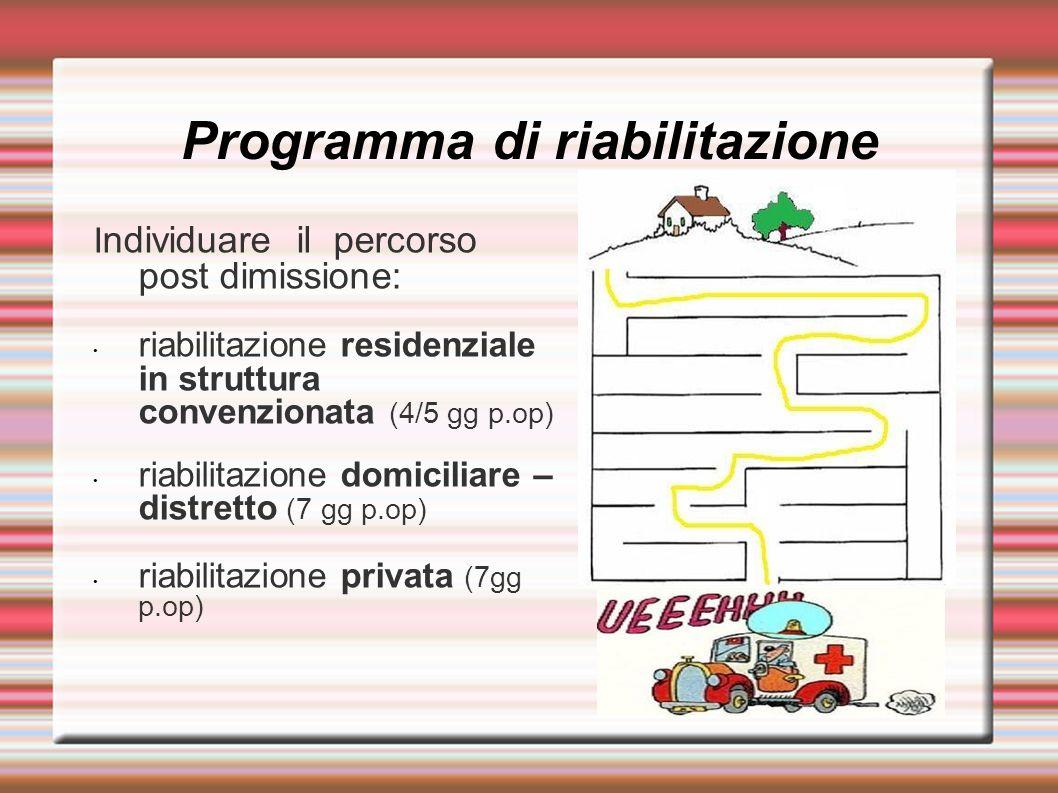 Programma di riabilitazione I ndividuare il percorso post dimissione: riabilitazione residenziale in struttura convenzionata (4/5 gg p.op) riabilitazi