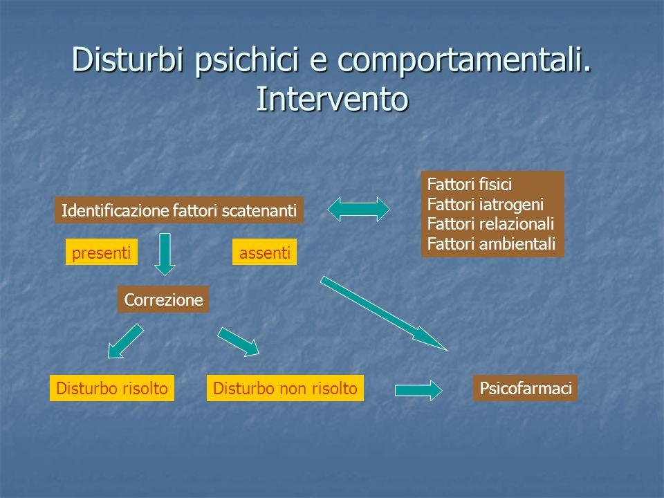 Disturbi psichici e comportamentali. Intervento Identificazione fattori scatenanti Fattori fisici Fattori iatrogeni Fattori relazionali Fattori ambien