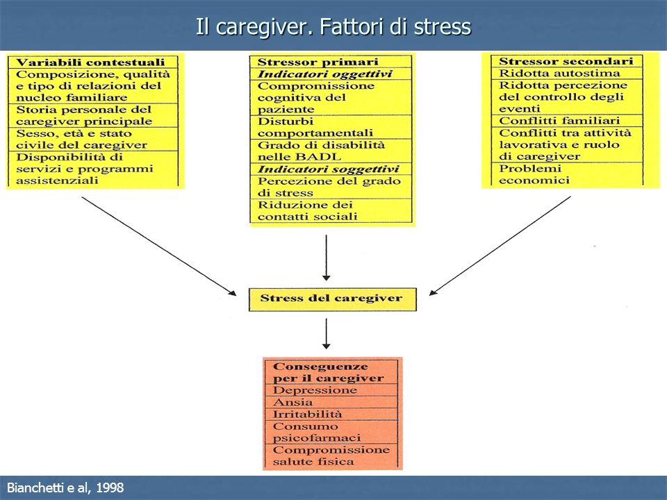 Il caregiver. Fattori di stress Bianchetti A. e al, 1998 Bianchetti e al, 1998
