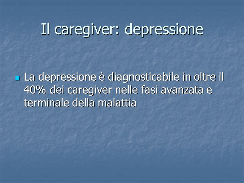 Il caregiver: depressione La depressione è diagnosticabile in oltre il 40% dei caregiver nelle fasi avanzata e terminale della malattia La depressione