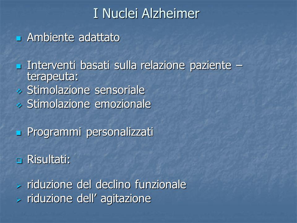 I Nuclei Alzheimer Ambiente adattato Ambiente adattato Interventi basati sulla relazione paziente – terapeuta: Interventi basati sulla relazione pazie