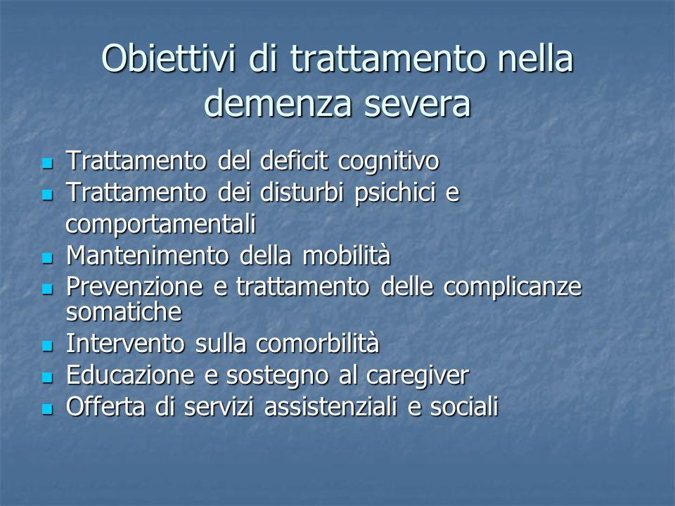 Obiettivi di trattamento nella demenza severa Trattamento del deficit cognitivo Trattamento del deficit cognitivo Trattamento dei disturbi psichici e