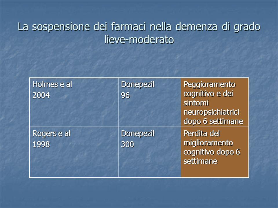 La sospensione dei farmaci nella demenza di grado lieve-moderato Holmes e al 2004Donepezil96 Peggioramento cognitivo e dei sintomi neuropsichiatrici d