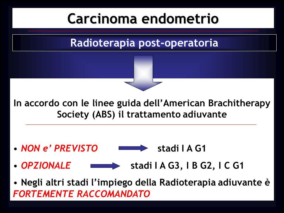 Carcinoma endometrio Radioterapia post-operatoria In accordo con le linee guida dellAmerican Brachitherapy Society (ABS) il trattamento adiuvante NON