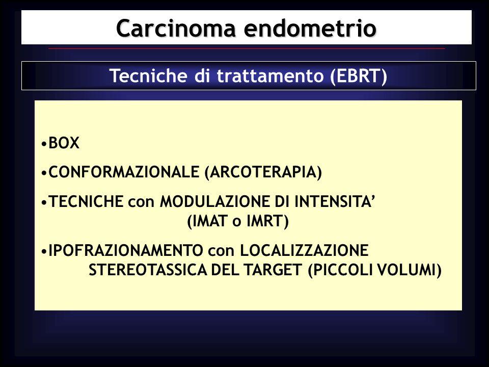Carcinoma endometrio Tecniche di trattamento (EBRT) BOX CONFORMAZIONALE (ARCOTERAPIA) TECNICHE con MODULAZIONE DI INTENSITA (IMAT o IMRT) IPOFRAZIONAM