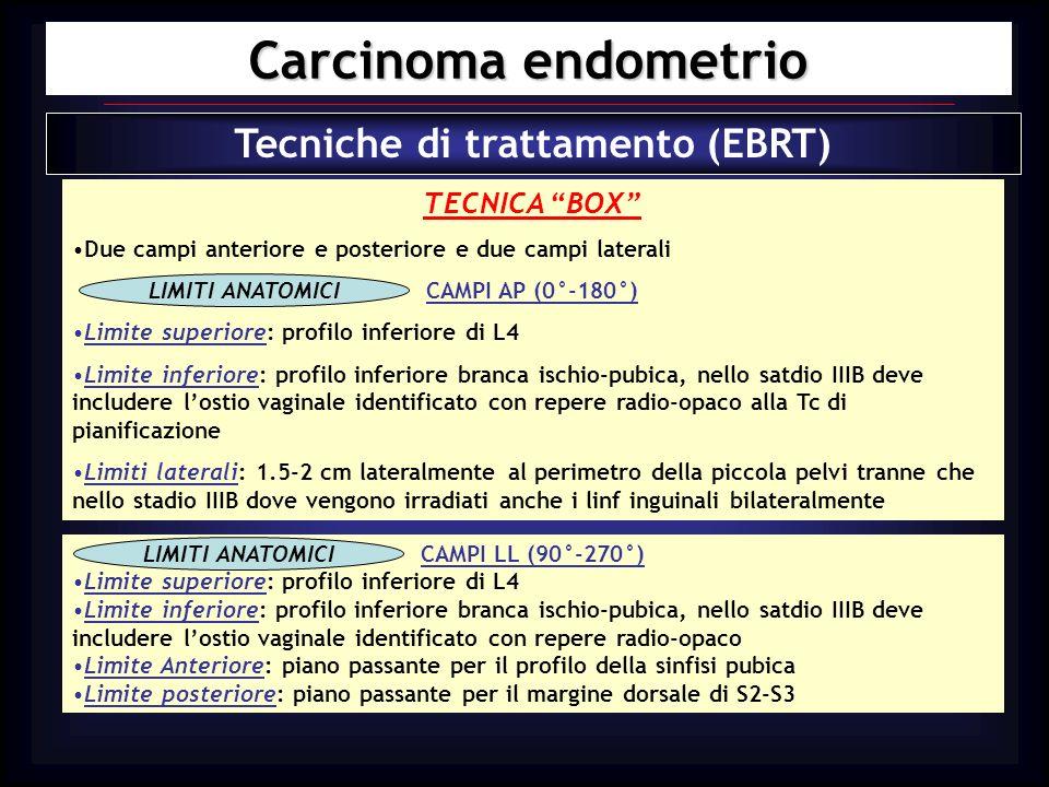 Carcinoma endometrio Tecniche di trattamento (EBRT) TECNICA BOX Due campi anteriore e posteriore e due campi laterali CAMPI AP (0°-180°) Limite superi