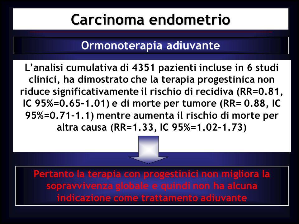 Carcinoma endometrio Due scuole di pensiero predominanti Chirurgia limitata allutero ed agli annessi (IST), seguita da radioterapia sulla base di fattori di rischio riscontrabili dallesame istologico sul pezzo operatorio (grading, stadio, infiltraz miometrio) Istero-annessiectomia+ linfoadenectomia pelvica e lombo-aortica (sampling, selettivo radicale) seguito da radioterapia solo in un gruppo ristretto di pazienti (linfonodi positivi) 2 studi prospettici randomizzati hanno dimostrato un miglioramento in termini di controllo locale e di sopravvivenza libera di malattia per le pazienti che erano state sottoposte a radioterapia pelvica sia dopo chirurgia limitata sia dopo stadiazione intensiva anatomo-chirurgica