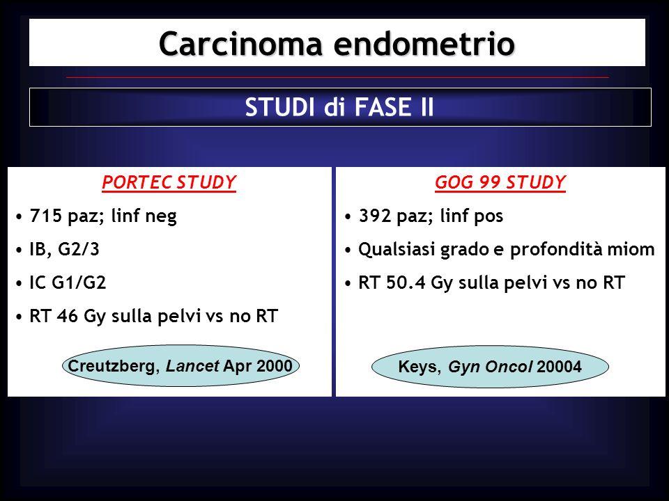 Carcinoma endometrio OUTCOME NO RT RT SURVIVAL (4 y) 86% 92% PELVIC RECURRENCE (5 y) 8.9 % 1.6% SURVIVAL (5 y) 81% 85% PELVIC RECURRENCE 14% 4% GOG 99 PORTEC
