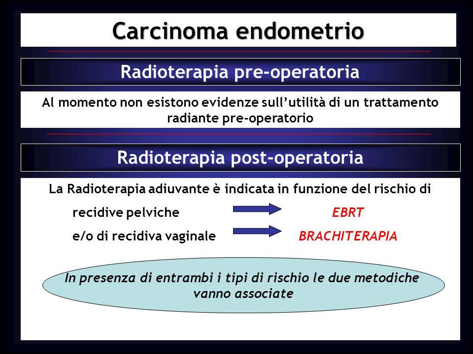 Carcinoma endometrio Radioterapia pre-operatoria Al momento non esistono evidenze sullutilità di un trattamento radiante pre-operatorio Radioterapia p