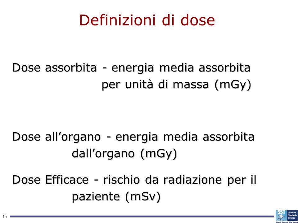 15 Definizioni di dose Dose assorbita - energia media assorbita per unità di massa (mGy) Dose allorgano - energia media assorbita dallorgano (mGy) Dos