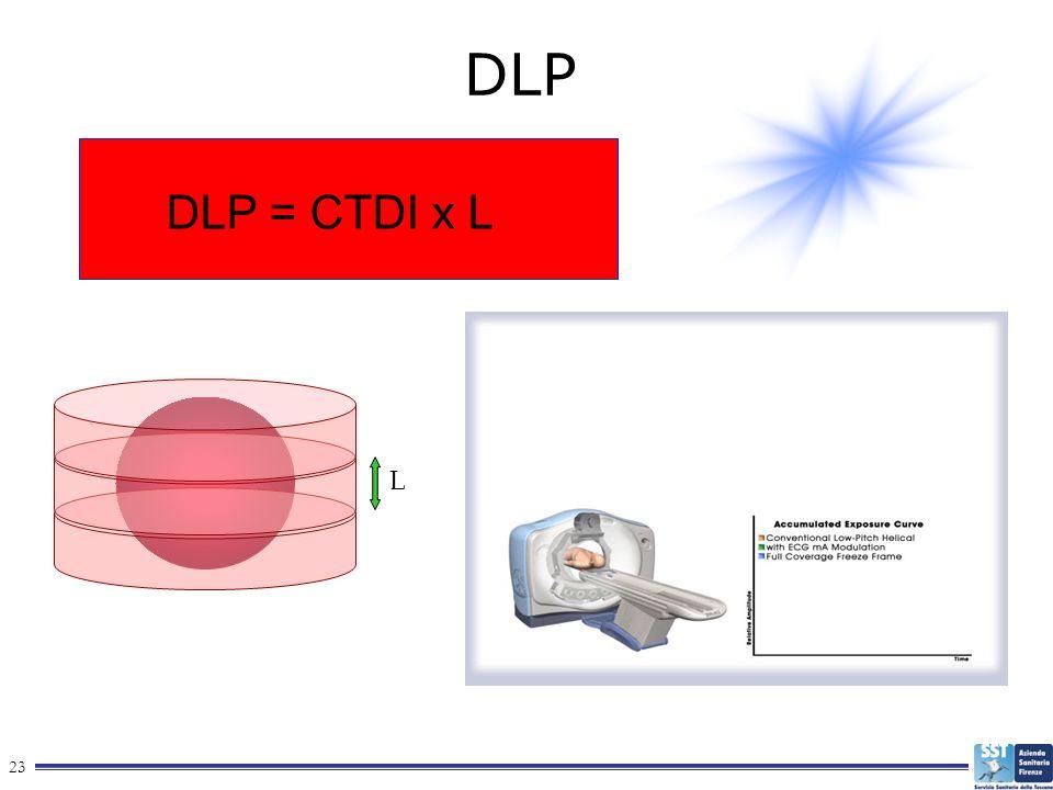 23 DLP L DLP = CTDI x L