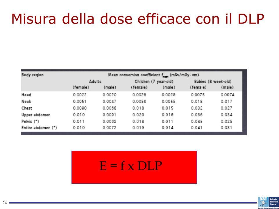 24 Misura della dose efficace con il DLP E = f x DLP