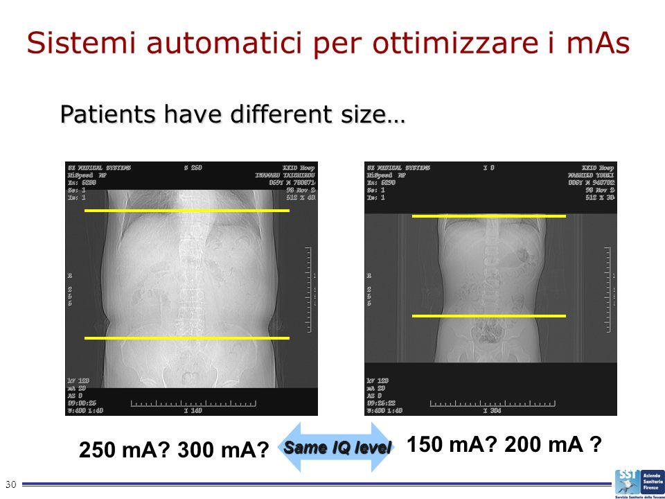 30 250 mA? 300 mA? 150 mA? 200 mA ? Same IQ level Patients have different size… Sistemi automatici per ottimizzare i mAs