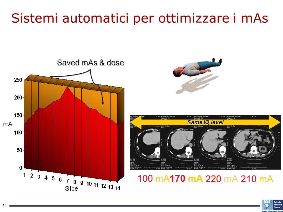 31 Sistemi automatici per ottimizzare i mAs 100 mA170 mA 210 mA220 mA Saved mAs & dose Same IQ level